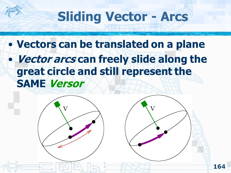 Sliding Vector - Arcs Vectors can be translated on a plane