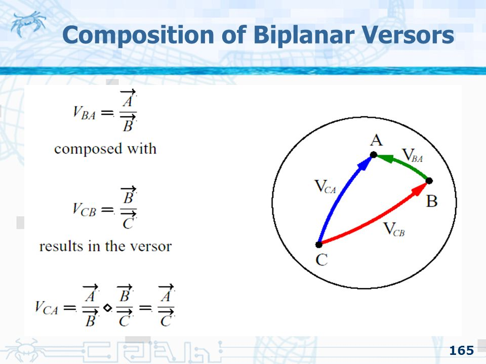 Composition of Biplanar Versors