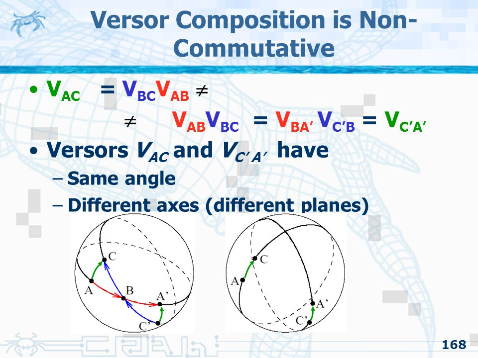 Versor Composition is Non-Commutative