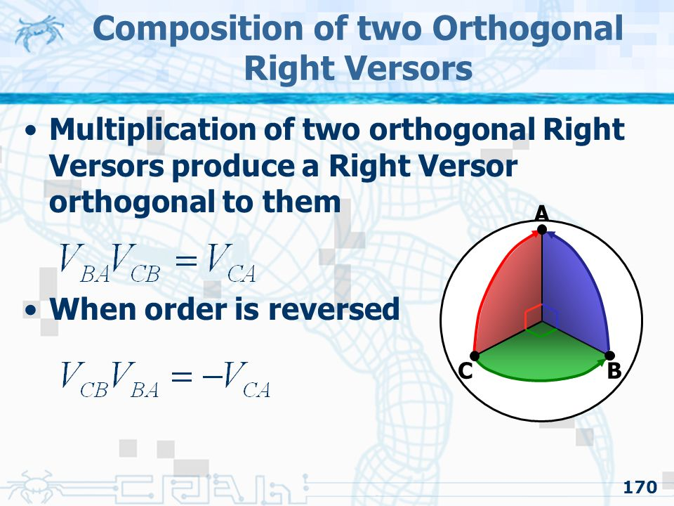 Composition of two Orthogonal Right Versors