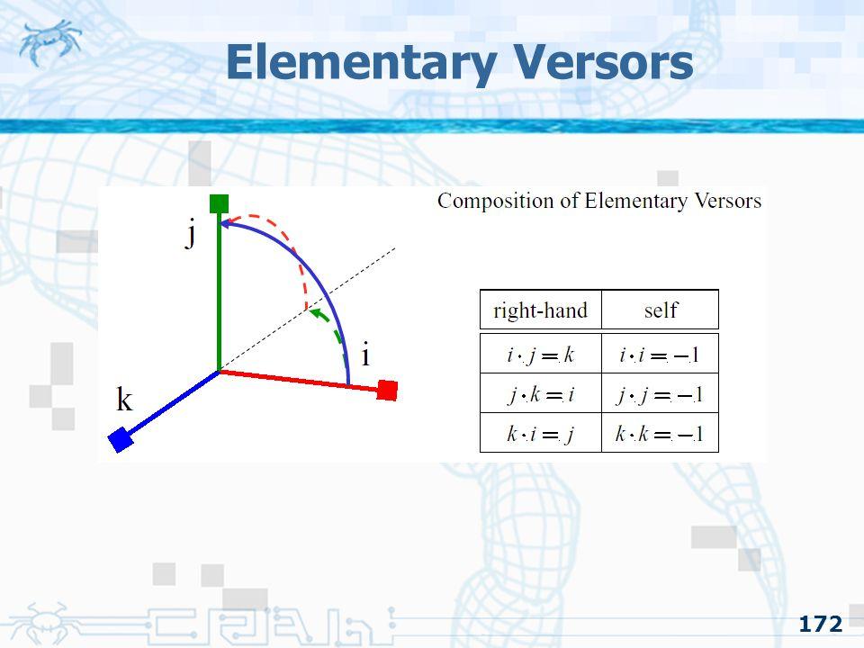 Elementary Versors