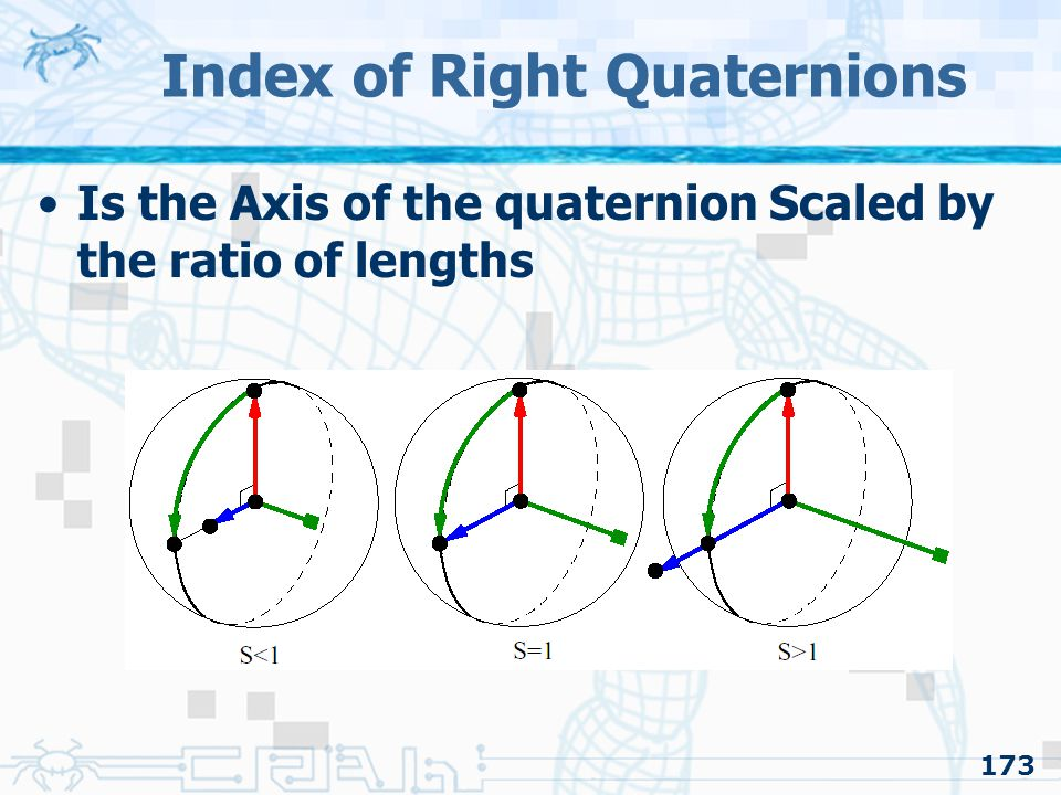 Index of Right Quaternions