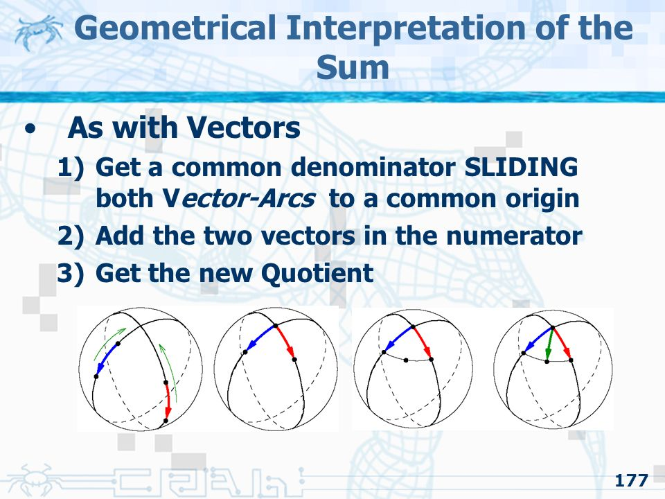 Geometrical Interpretation of the Sum
