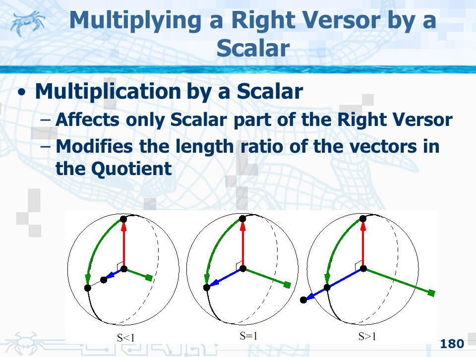 Multiplying a Right Versor by a Scalar