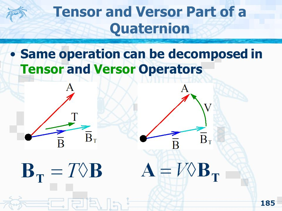 Tensor and Versor Part of a Quaternion