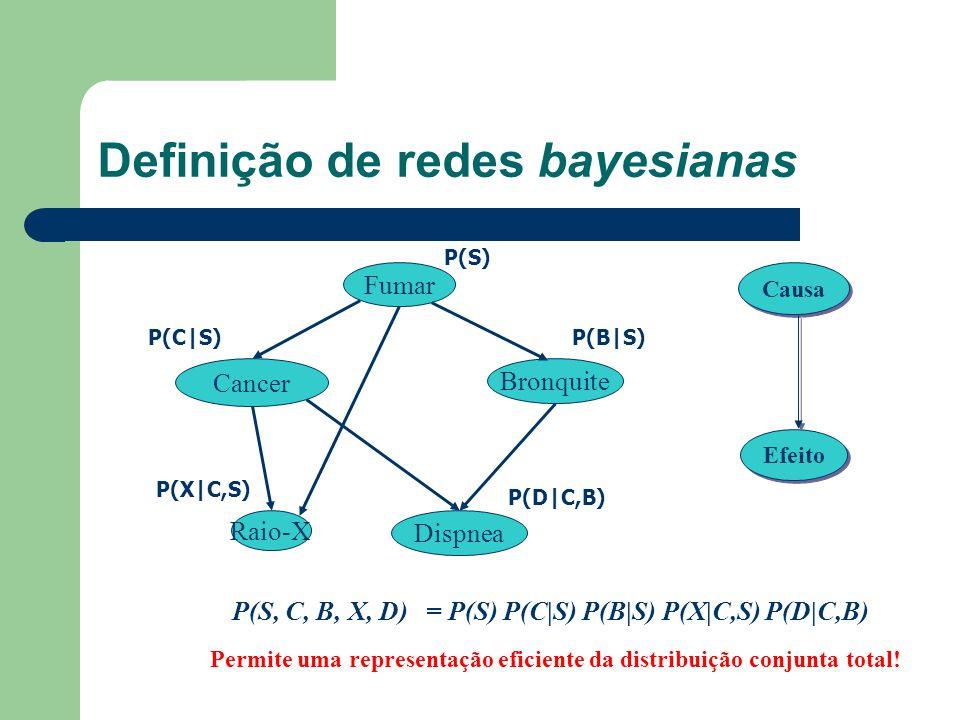 Definição de redes bayesianas