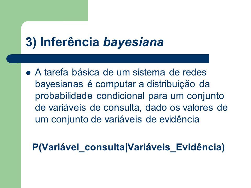 3) Inferência bayesiana