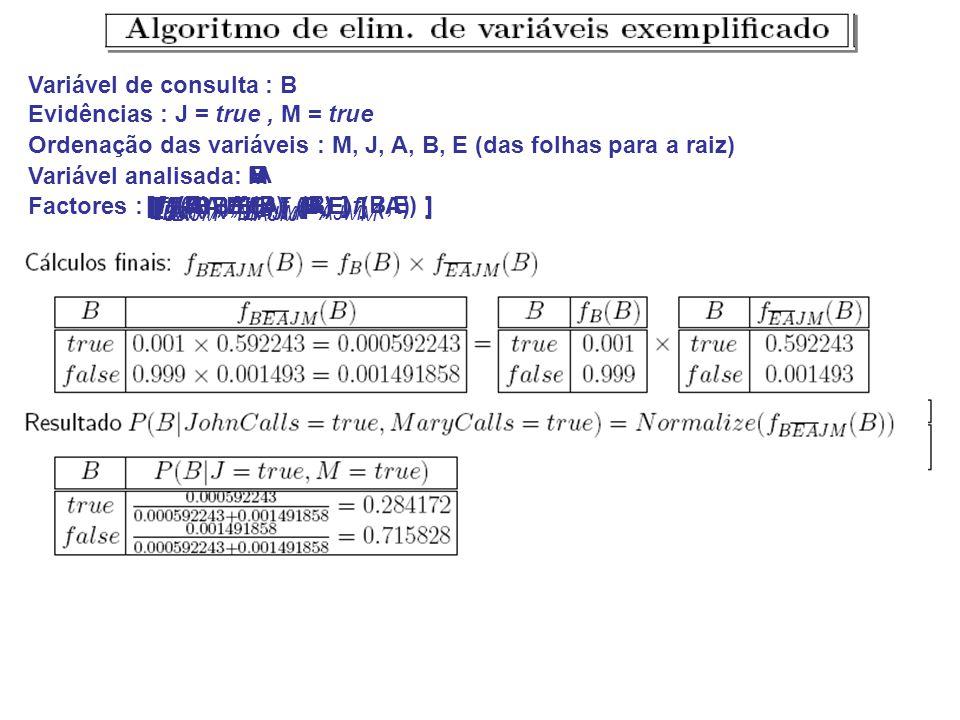Efetuar o produto pontual dos factores que têm o parâmetro A:
