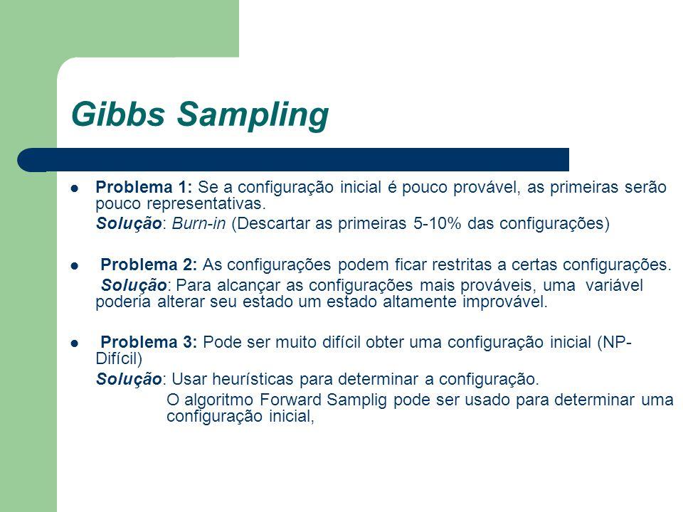 Gibbs Sampling Problema 1: Se a configuração inicial é pouco provável, as primeiras serão pouco representativas.
