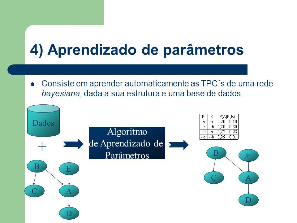 4) Aprendizado de parâmetros