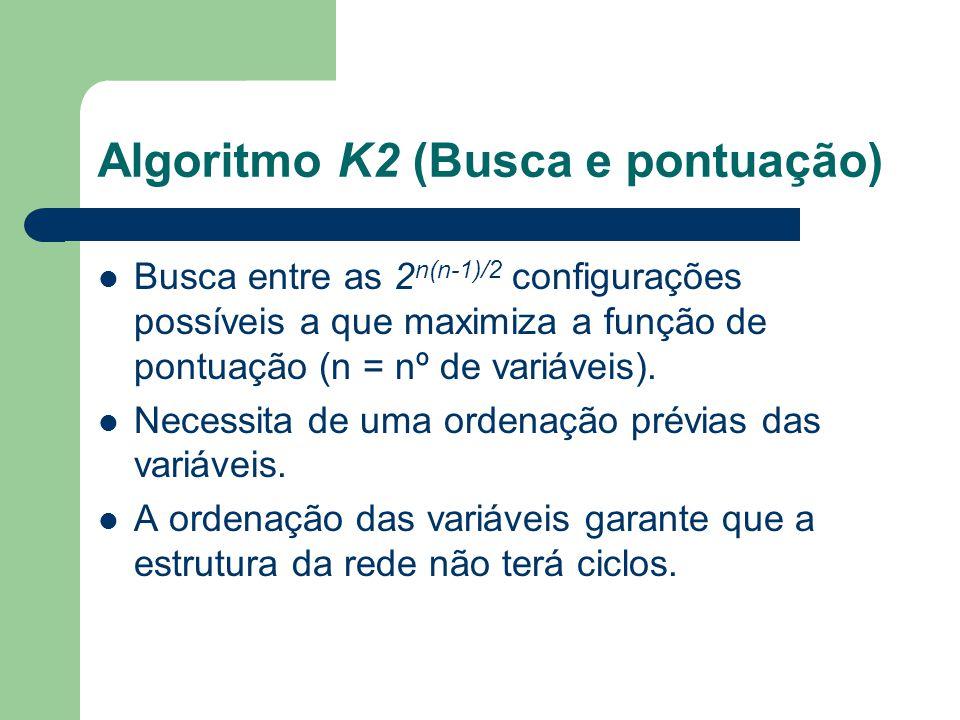 Algoritmo K2 (Busca e pontuação)