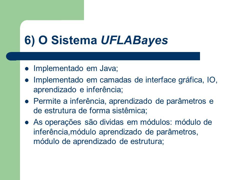 6) O Sistema UFLABayes Implementado em Java;