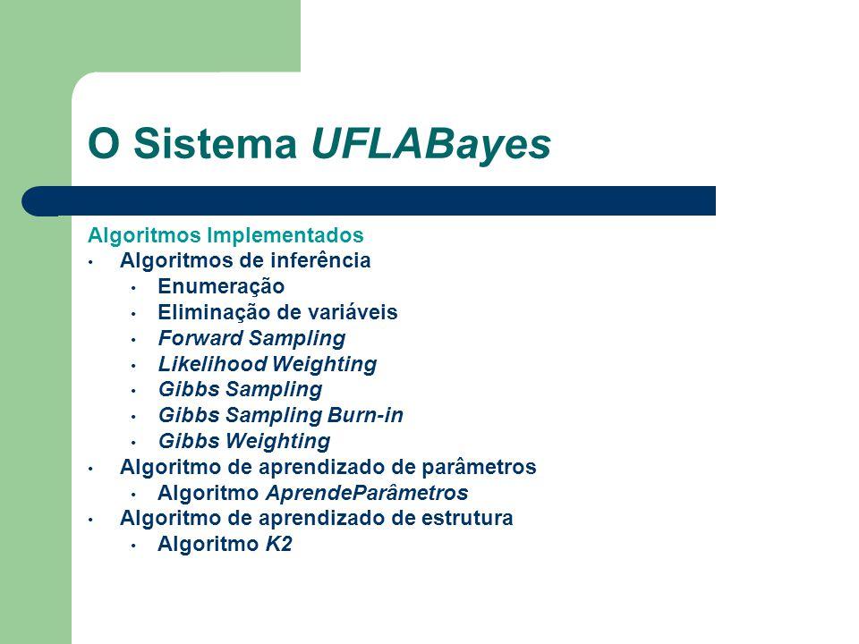 O Sistema UFLABayes Algoritmos Implementados Algoritmos de inferência