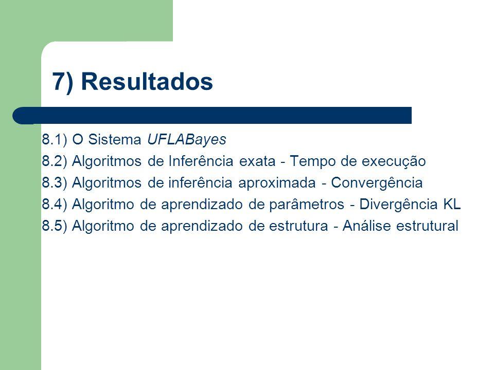 7) Resultados 8.1) O Sistema UFLABayes