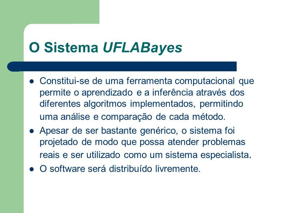 O Sistema UFLABayes