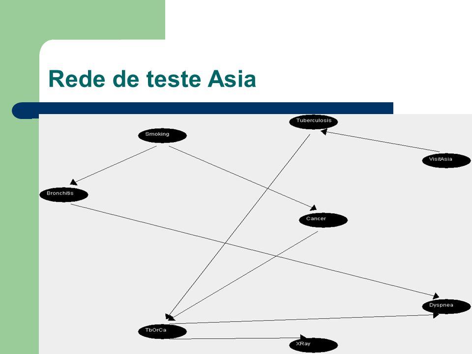 Rede de teste Asia
