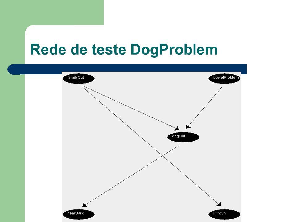 Rede de teste DogProblem