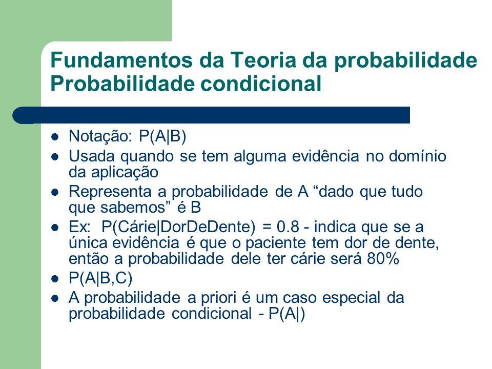 Fundamentos da Teoria da probabilidade Probabilidade condicional