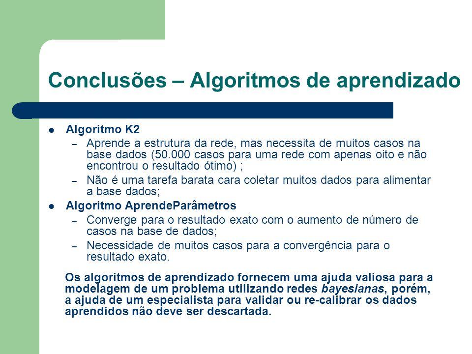 Conclusões – Algoritmos de aprendizado