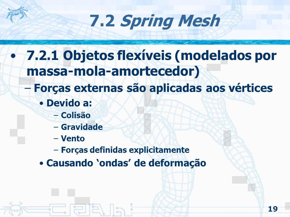 7.2 Spring Mesh 7.2.1 Objetos flexíveis (modelados por massa-mola-amortecedor) Forças externas são aplicadas aos vértices.