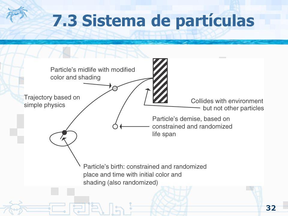 7.3 Sistema de partículas 32