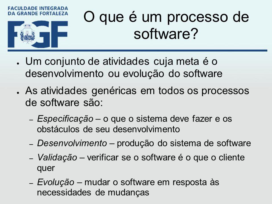 O que é um processo de software