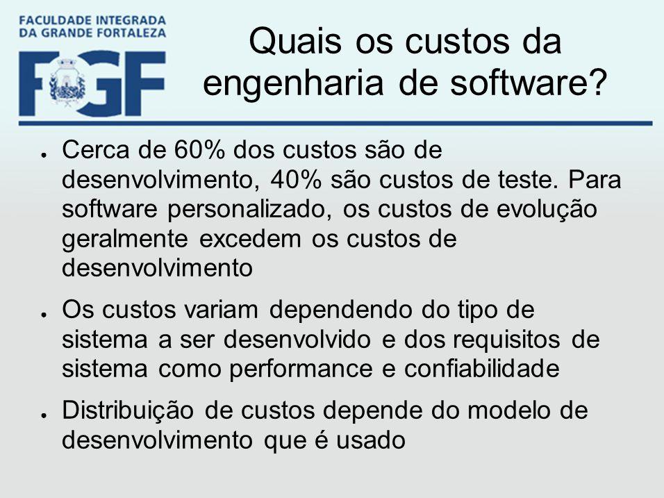 Quais os custos da engenharia de software