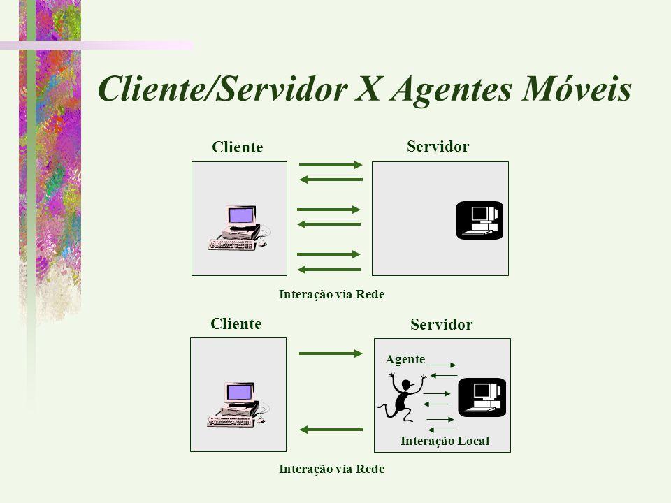 Cliente/Servidor X Agentes Móveis