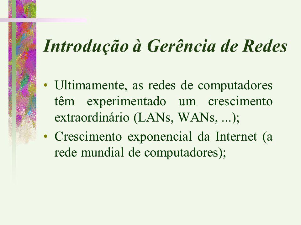 Introdução à Gerência de Redes