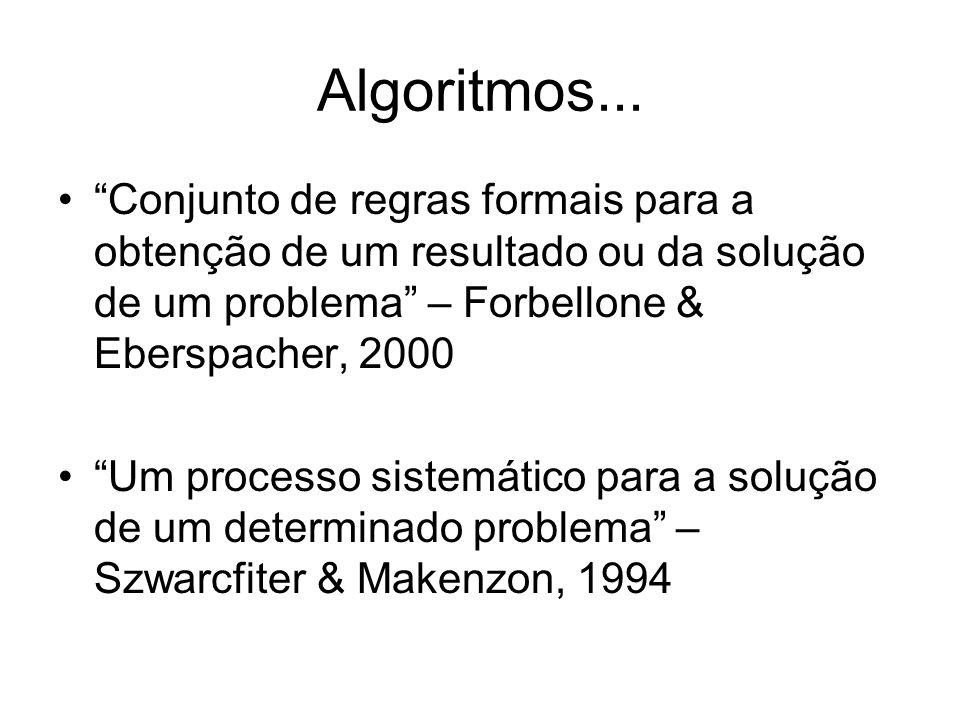 Algoritmos... Conjunto de regras formais para a obtenção de um resultado ou da solução de um problema – Forbellone & Eberspacher, 2000.