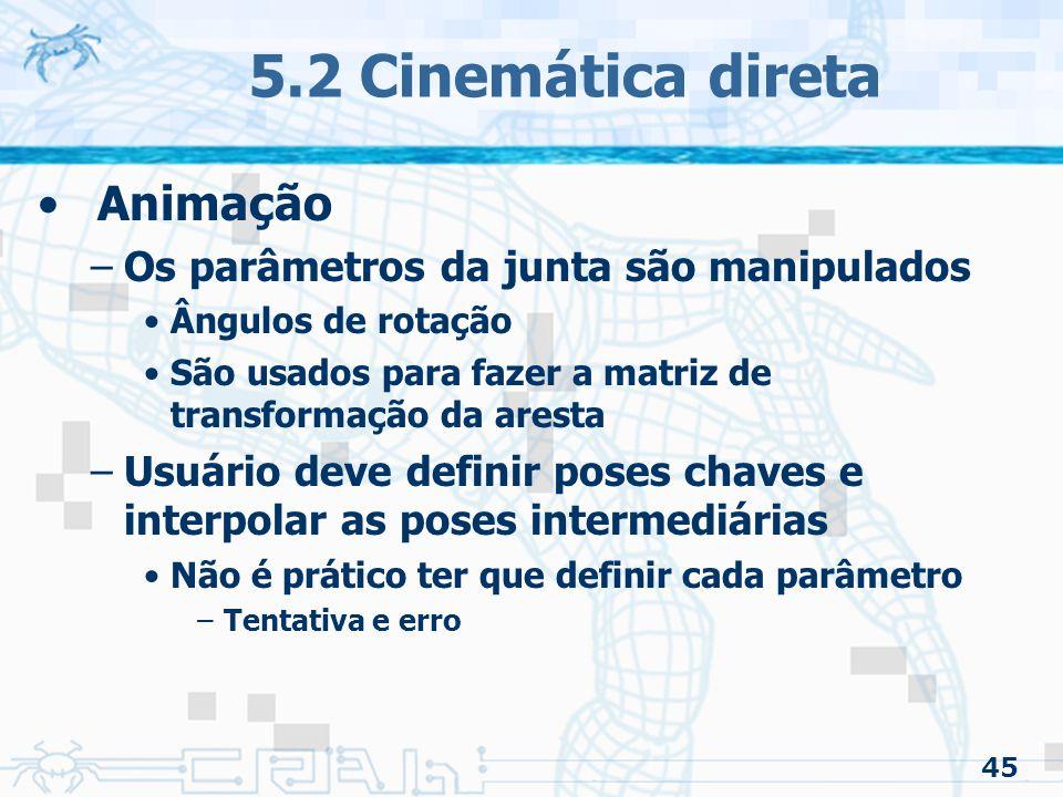 5.2 Cinemática direta Animação Os parâmetros da junta são manipulados