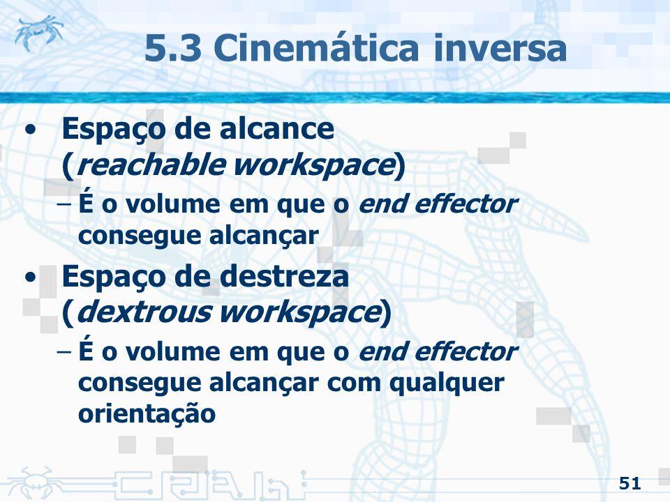 5.3 Cinemática inversa Espaço de alcance (reachable workspace)