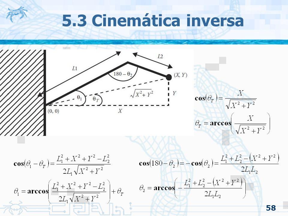 5.3 Cinemática inversa 58