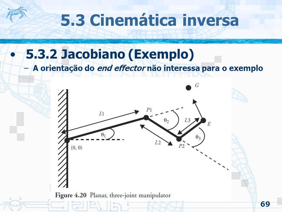 5.3 Cinemática inversa 5.3.2 Jacobiano (Exemplo)