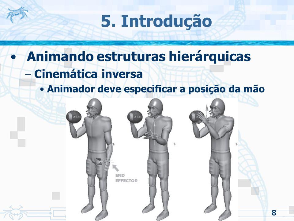 5. Introdução Animando estruturas hierárquicas Cinemática inversa
