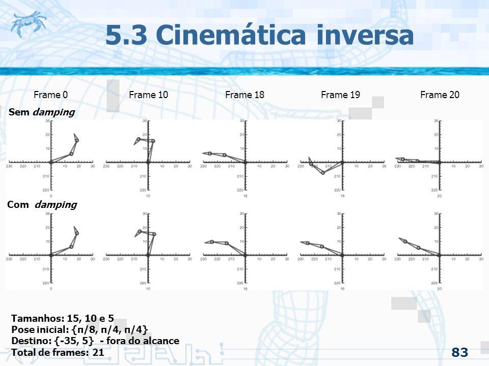 5.3 Cinemática inversa Frame 0 Frame 10 Frame 18 Frame 19 Frame 20
