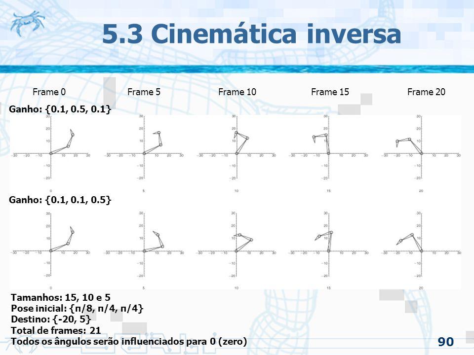5.3 Cinemática inversa Frame 0 Frame 5 Frame 10 Frame 15 Frame 20