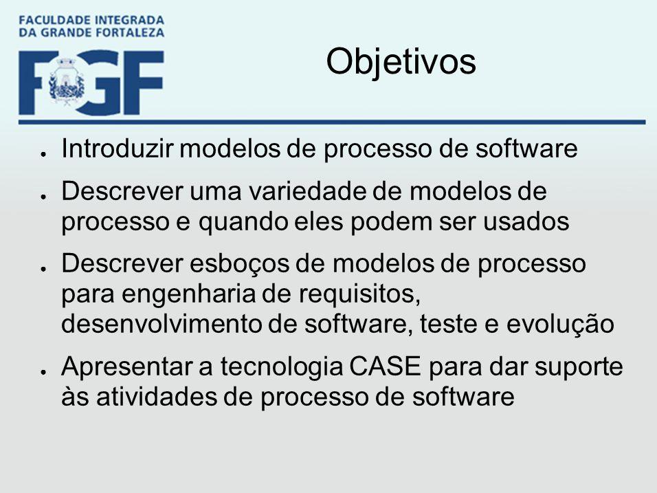 Objetivos Introduzir modelos de processo de software