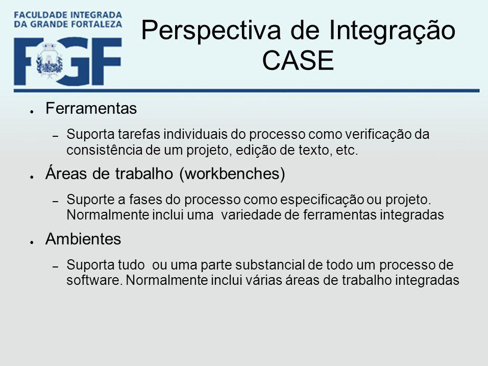 Perspectiva de Integração CASE