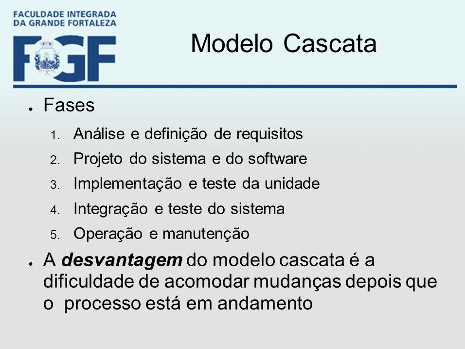 Modelo Cascata Fases. Análise e definição de requisitos. Projeto do sistema e do software. Implementação e teste da unidade.