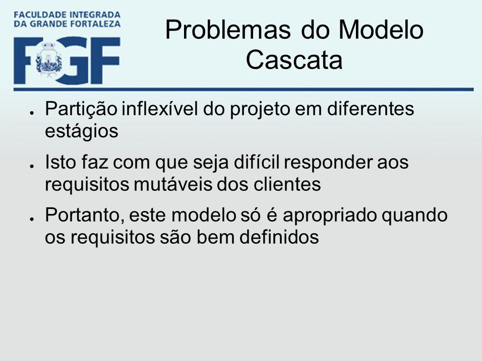 Problemas do Modelo Cascata