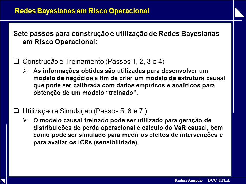Redes Bayesianas em Risco Operacional