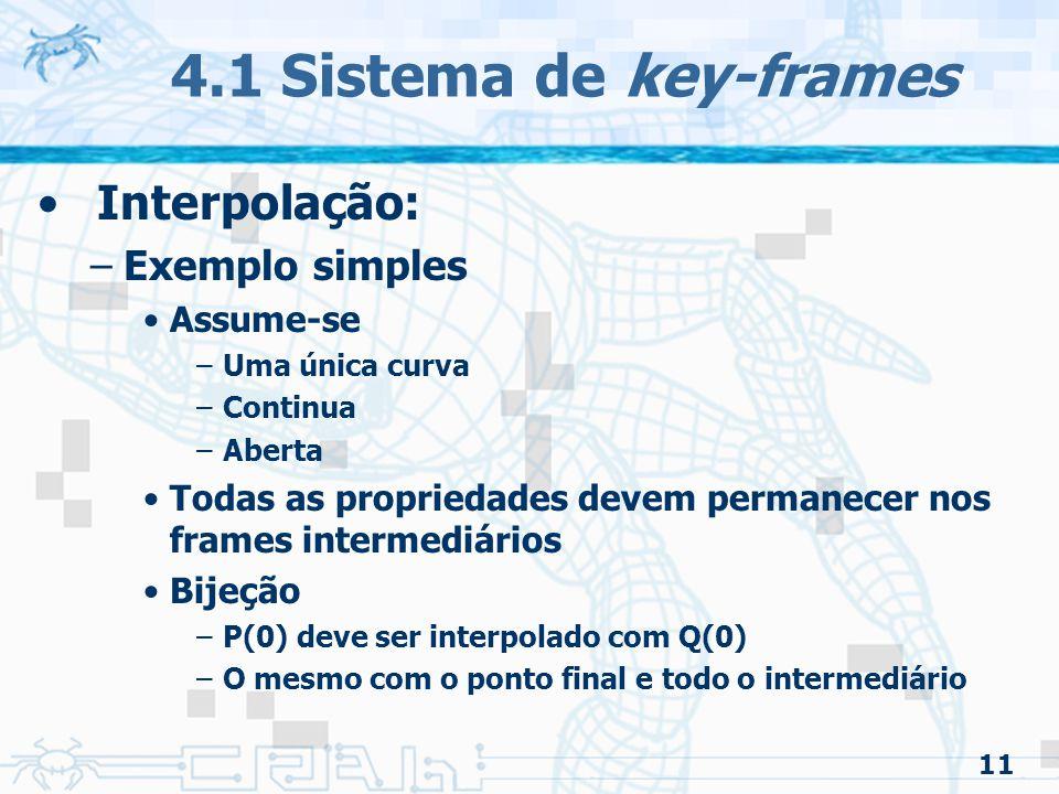 4.1 Sistema de key-frames Interpolação: Exemplo simples Assume-se