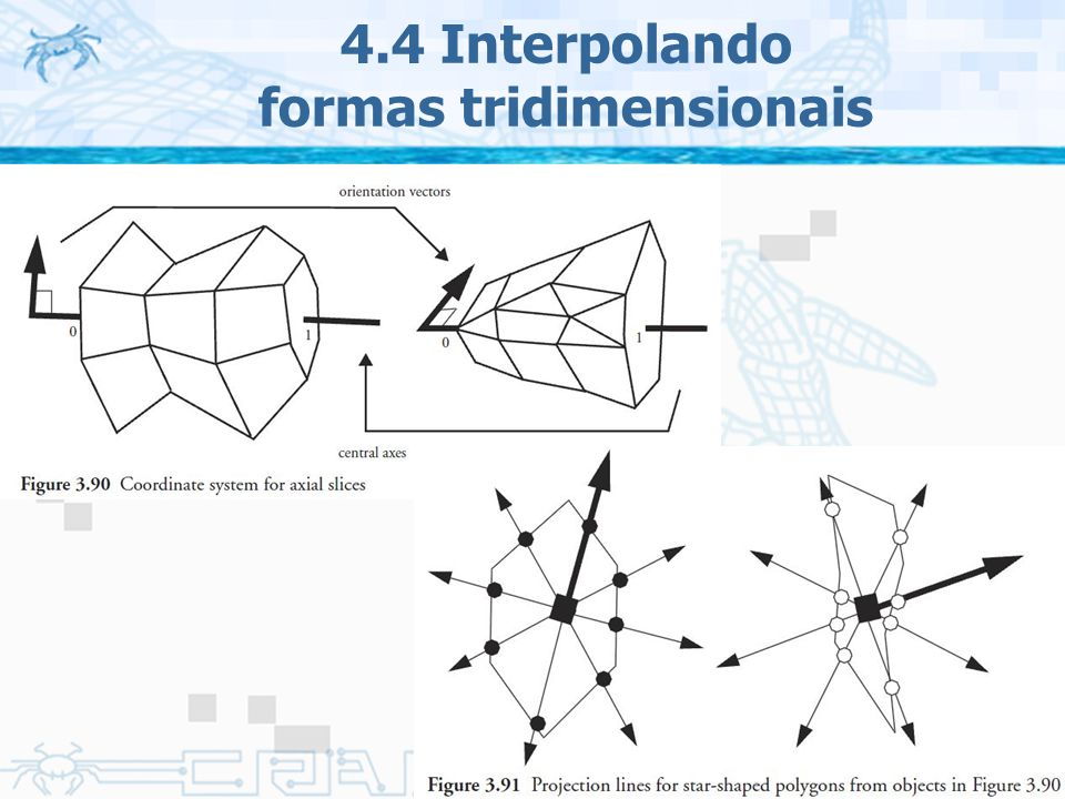 4.4 Interpolando formas tridimensionais