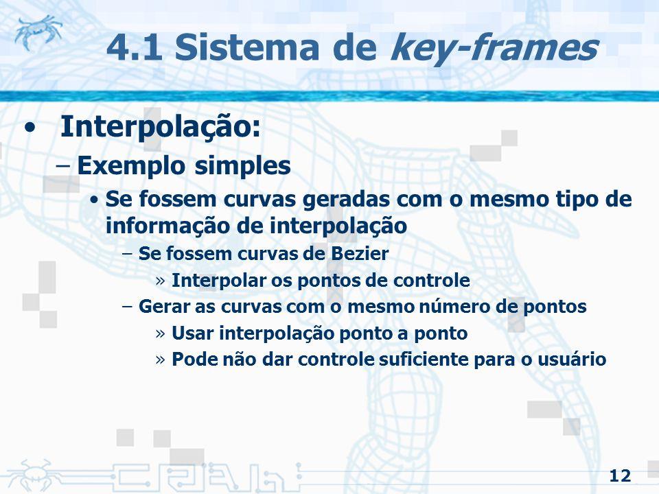 4.1 Sistema de key-frames Interpolação: Exemplo simples