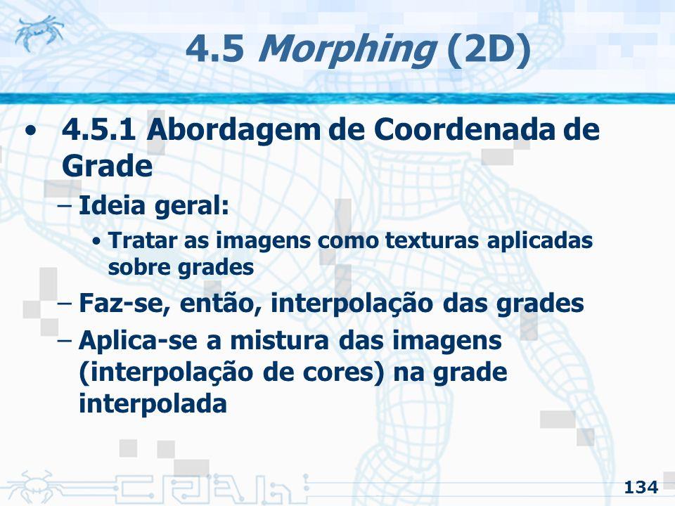 4.5 Morphing (2D) 4.5.1 Abordagem de Coordenada de Grade Ideia geral: