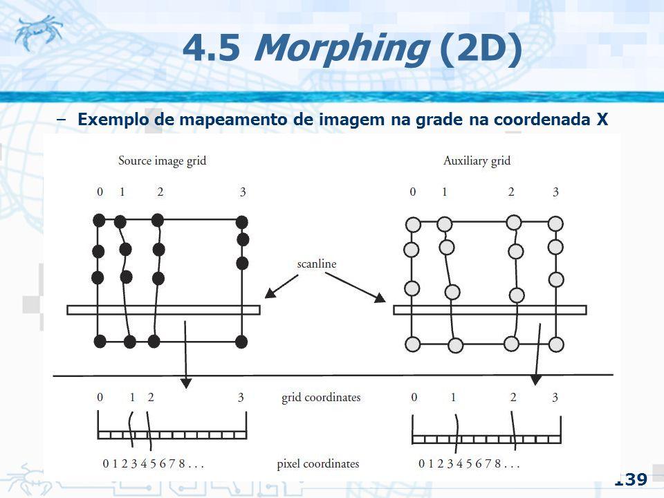 4.5 Morphing (2D) Exemplo de mapeamento de imagem na grade na coordenada X 139