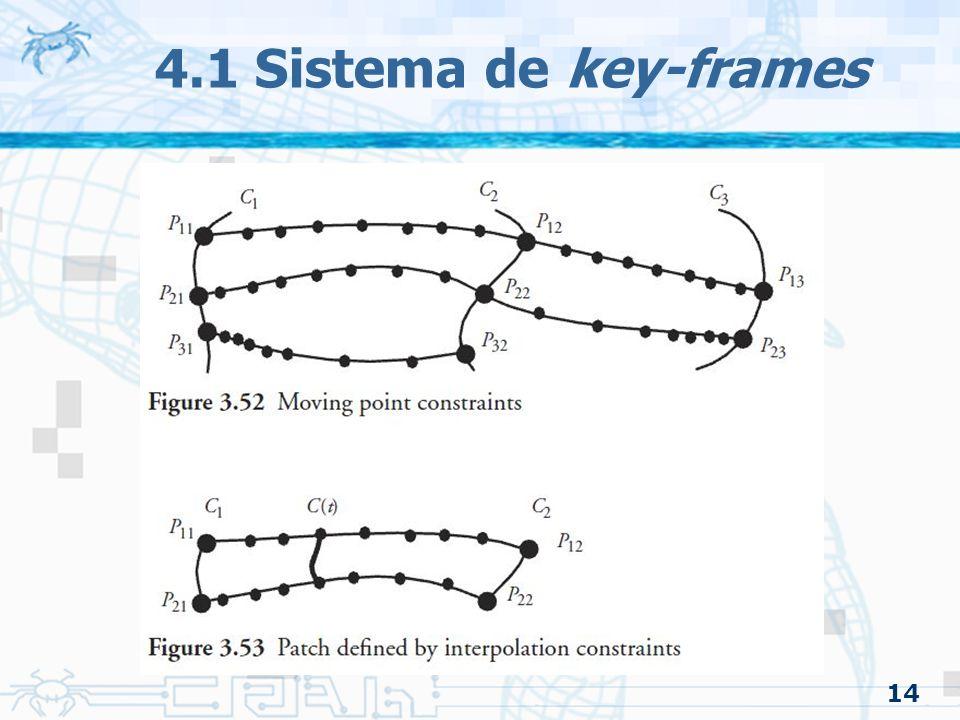 4.1 Sistema de key-frames 14
