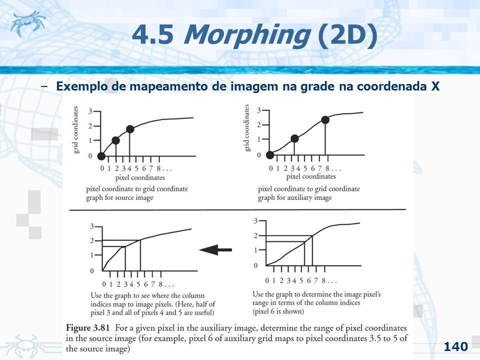 4.5 Morphing (2D) Exemplo de mapeamento de imagem na grade na coordenada X 140