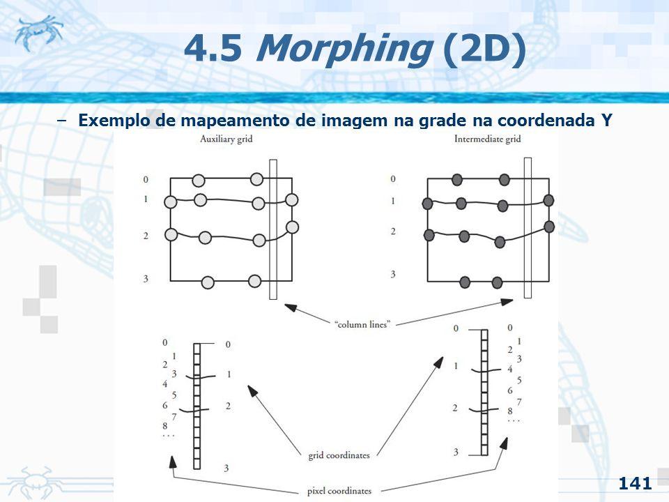 4.5 Morphing (2D) Exemplo de mapeamento de imagem na grade na coordenada Y 141